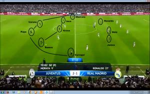 Analisis Taktikal: Juventus 2-1 Real Madrid