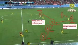 Analisis Taktikal: Lions XII 2-1 Terengganu
