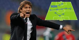 6 Masalah Chelsea Yang Perlu Diselesaikan Oleh Antonio Conte