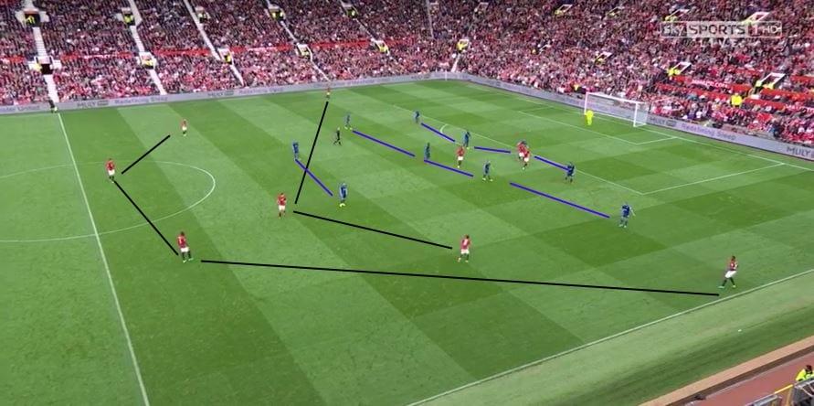 Analisis Taktikal EPL 2016/17: Manchester United Pamer Karakter Lebih Baik  ...