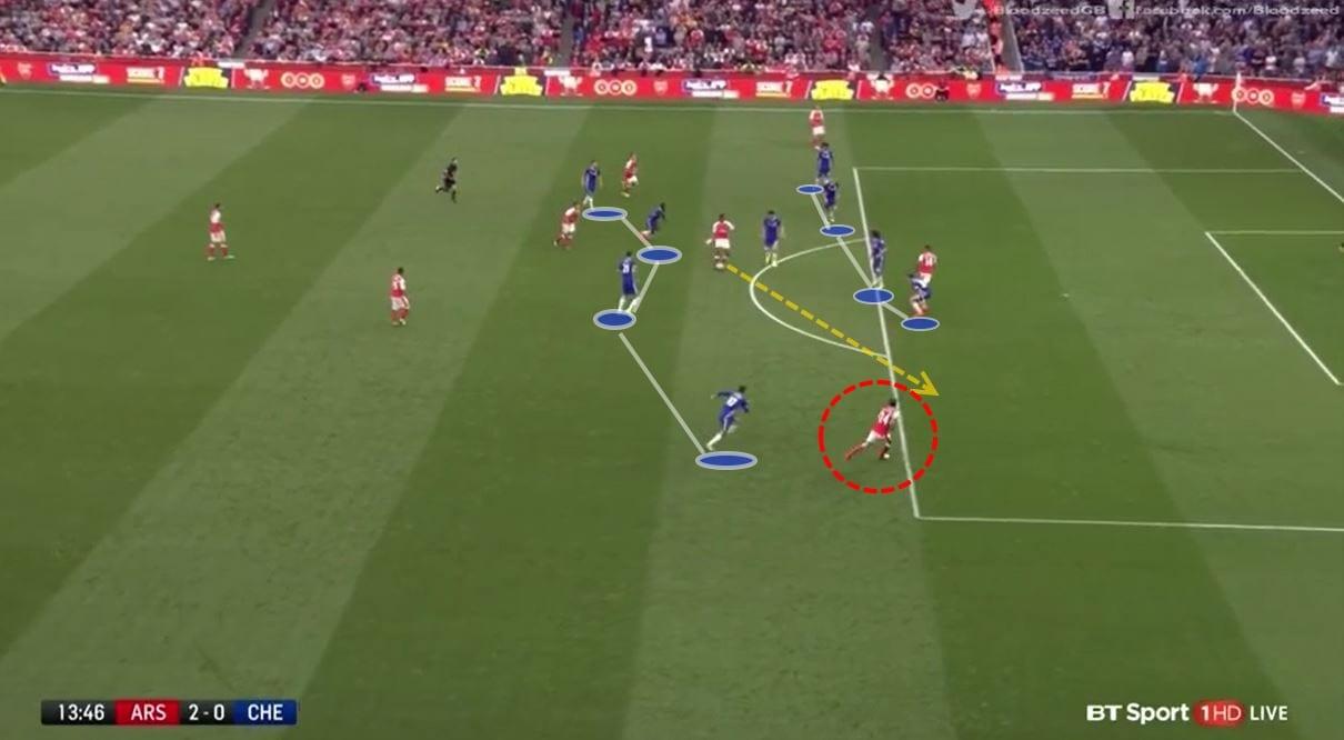 Analisis Taktikal EPL 2016/17: Kualiti Dan Struktur Arsenal Musnahkan Chelsea