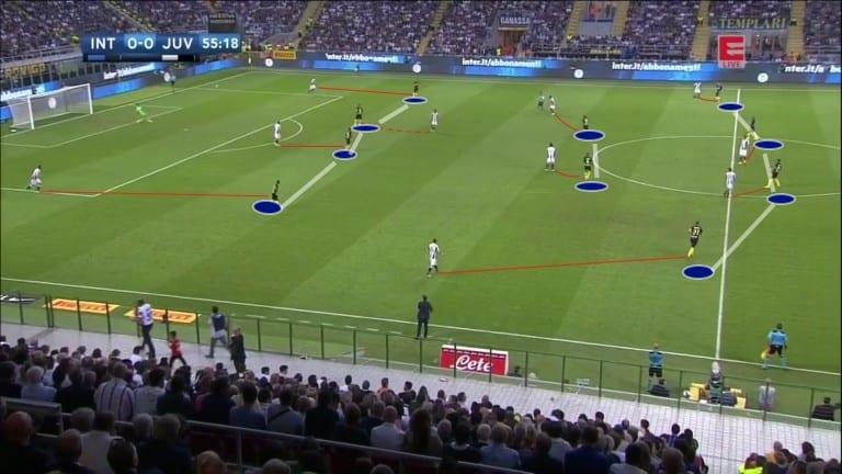 Analisis Taktikal Serie A 16/17: 5 Cara Frank De Boer Menewaskan Juventus