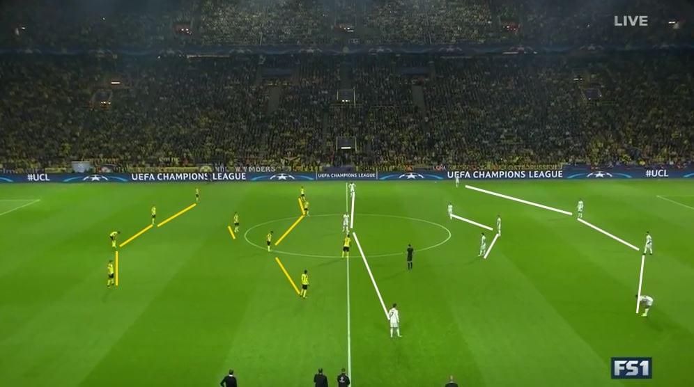 Analisis Taktikal UCL 2016/2017: Dortmund Sedaya-Upaya Guna Zon 14 Yang Kurang  ...