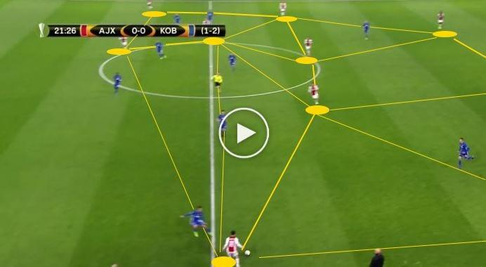 Taktikal: Cara Ajax Membina Gol Melibatkan 10 Pemain, Total Team Goal!