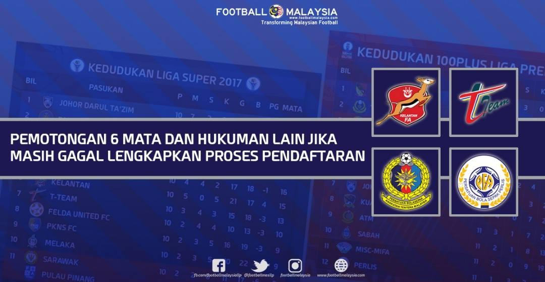 Kelantan, T-Team, ATM & Perlis Dihukum Potong 6 Mata Berhubung Isu Tunggakan  ...