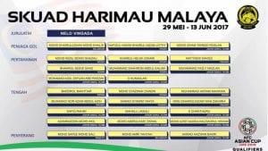 Nelo Vingada Panggil 26 Pemain Untuk Persiapan Kelayakkan Piala Asia Menentang  ...